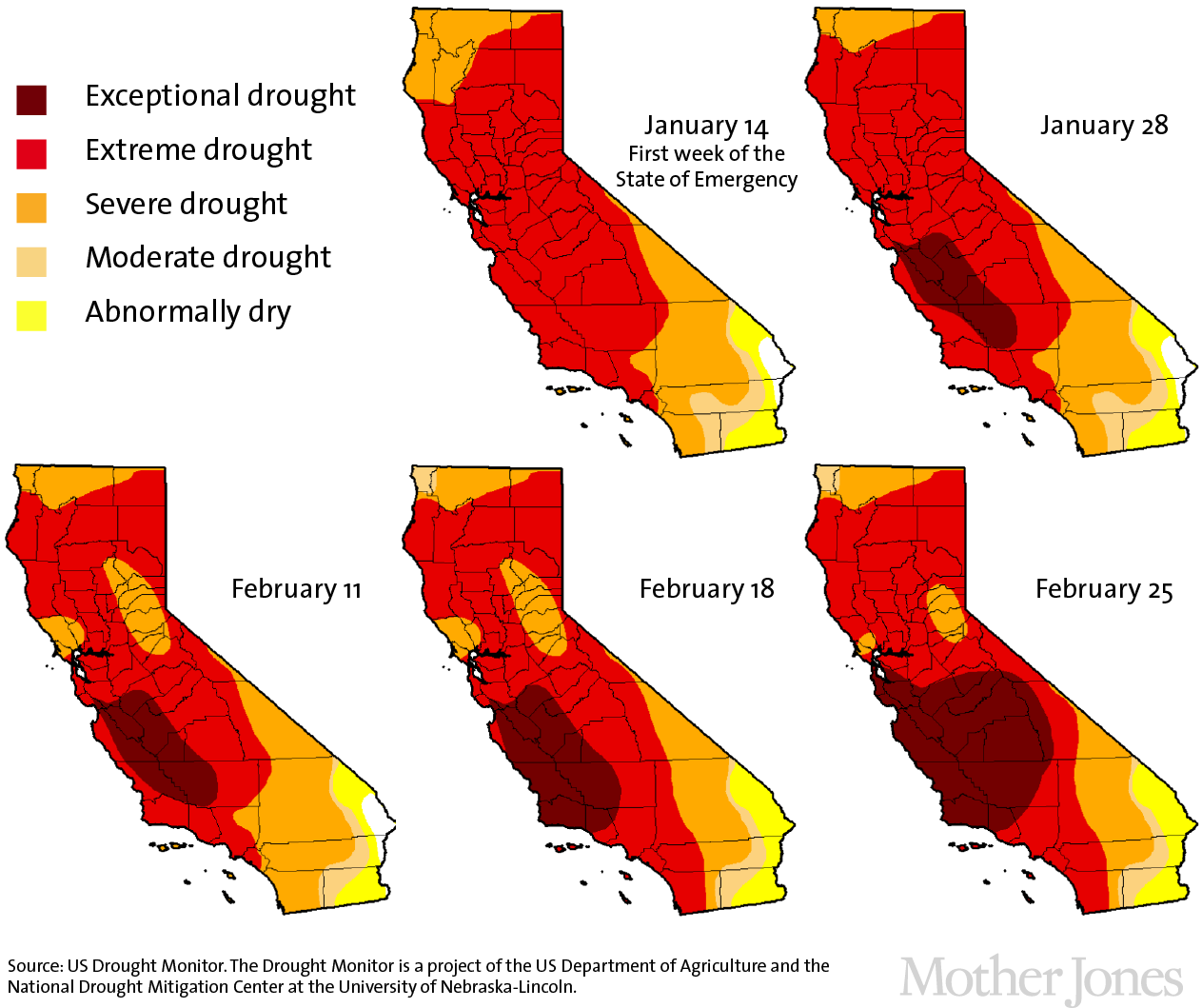 comparison of California drought maps