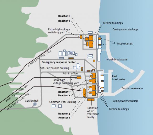 Layout of the Fukushima Daiichi Nuclear Power Plant: The Fukushima  Nuclear Accident Independent  Investigation Commission