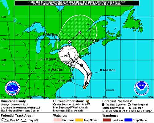 Hurricane Sandy's predicted path NOAA