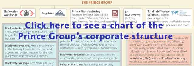 A chart detailing the corporate structure of the Prince Group.